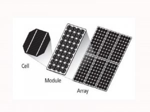 Solar cells, components and square arrays