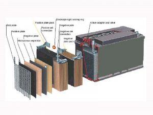 The development history of sealed lead-acid batteries